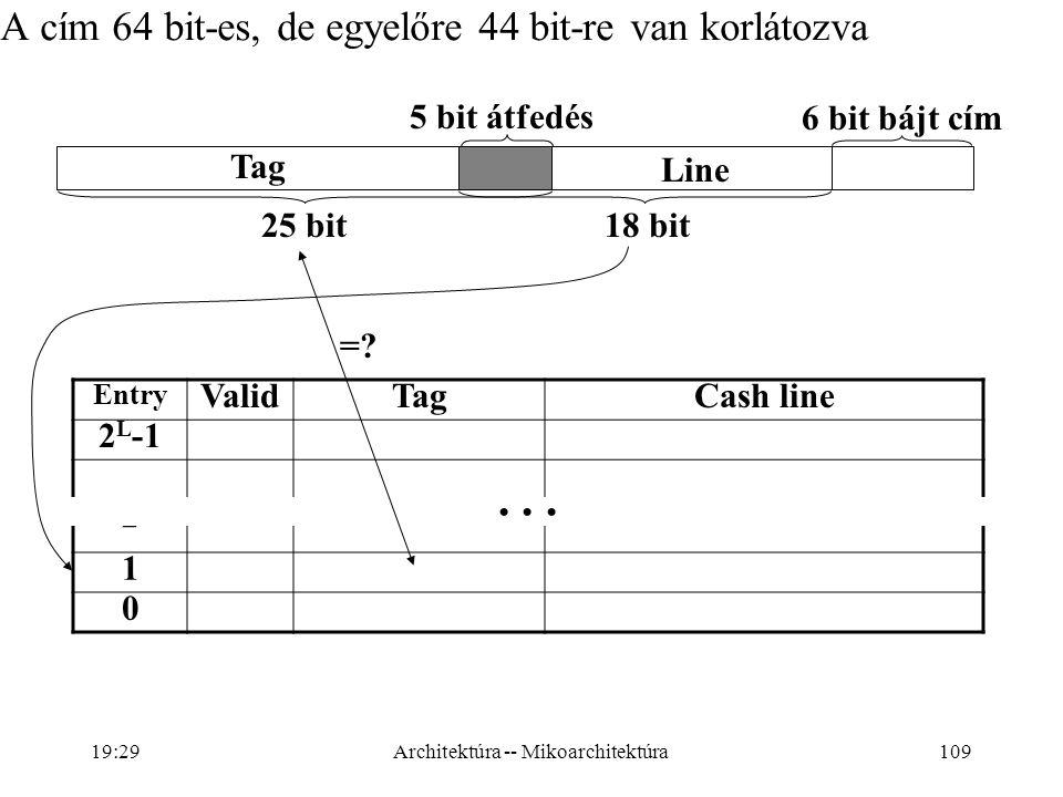 109 A cím 64 bit-es, de egyelőre 44 bit-re van korlátozva Tag Line 25 bit18 bit 5 bit átfedés 6 bit bájt cím Entry ValidTagCash line 2 L -1 2 1 0...