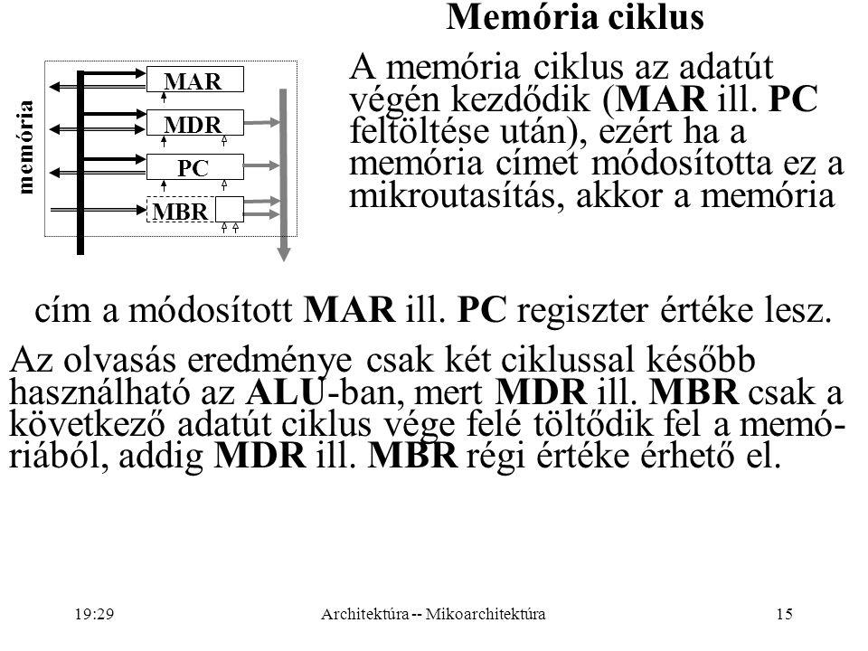 15 Memória ciklus A memória ciklus az adatút végén kezdődik (MAR ill.