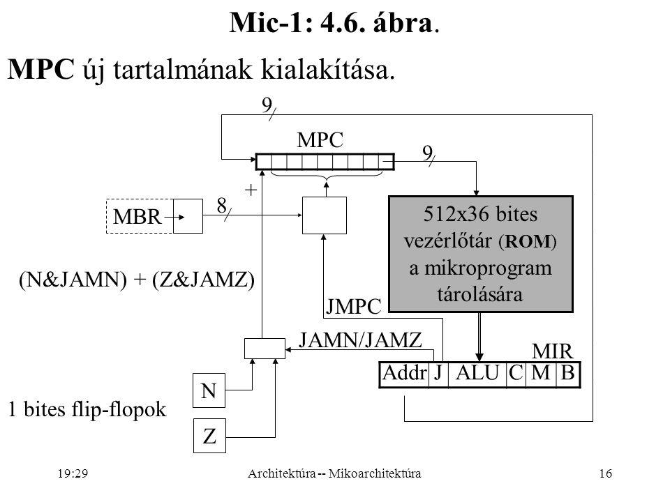 16 Mic-1: 4.6.ábra. MPC új tartalmának kialakítása.