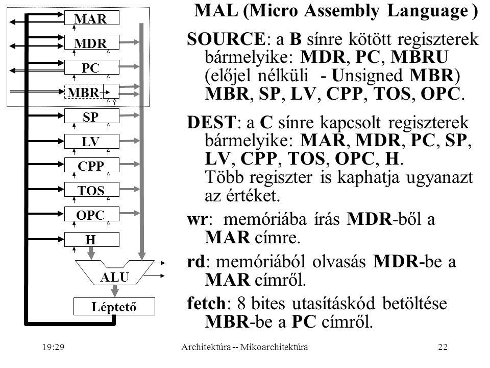 22 MAL (Micro Assembly Language ) SOURCE: a B sínre kötött regiszterek bármelyike: MDR, PC, MBRU (előjel nélküli - Unsigned MBR) MBR, SP, LV, CPP, TOS, OPC.