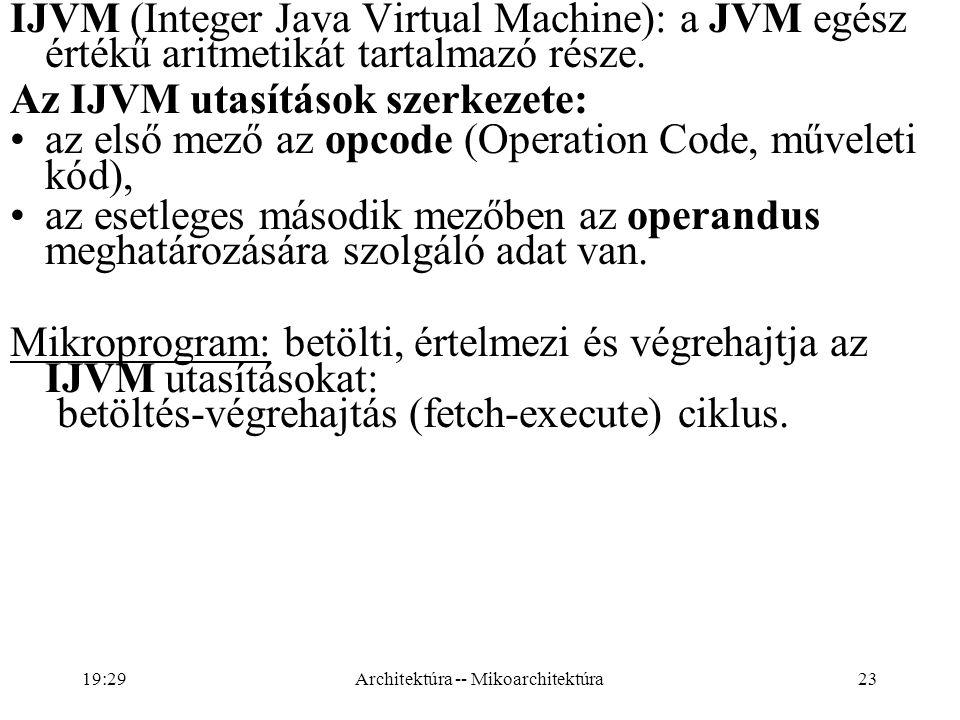 23 IJVM (Integer Java Virtual Machine): a JVM egész értékű aritmetikát tartalmazó része.