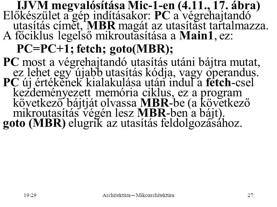 27 IJVM megvalósítása Mic-1-en (4.11., 17.