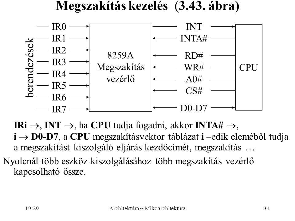 31 Megszakítás kezelés (3.43.