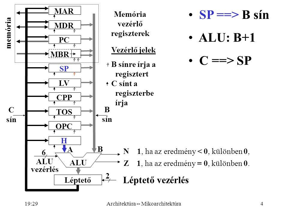 4 ALU vezérlés 6 Léptető vezérlés 2 A B N 1, ha az eredmény < 0, különben 0, Z 1, ha az eredmény = 0, különben 0.