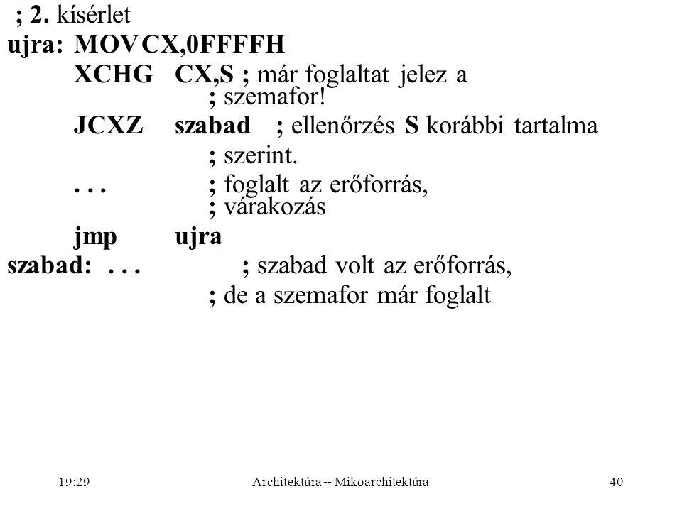 40 ; 2.kísérlet ujra:MOVCX,0FFFFH XCHGCX,S; már foglaltat jelez a ; szemafor.