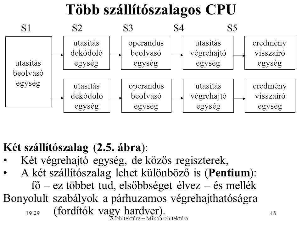 48 Több szállítószalagos CPU Két szállítószalag (2.5.