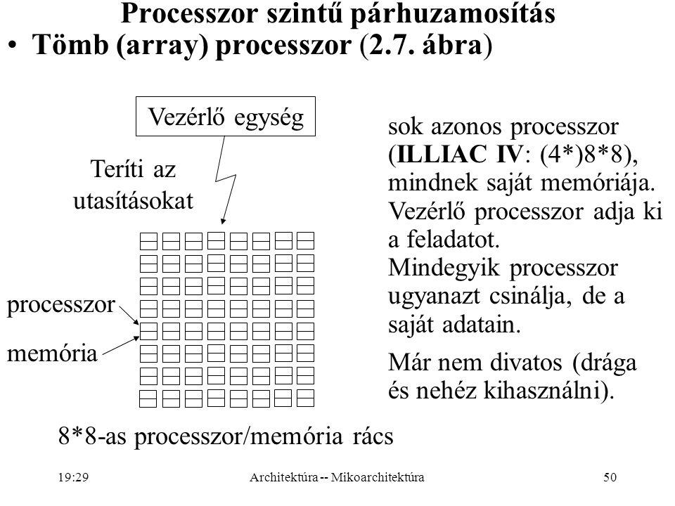 50 Processzor szintű párhuzamosítás Tömb (array) processzor (2.7.