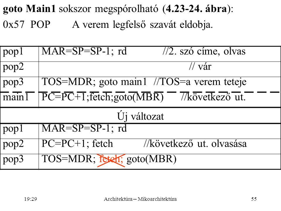 55 goto Main1 sokszor megspórolható (4.23-24.ábra): 0x57POPA verem legfelső szavát eldobja.