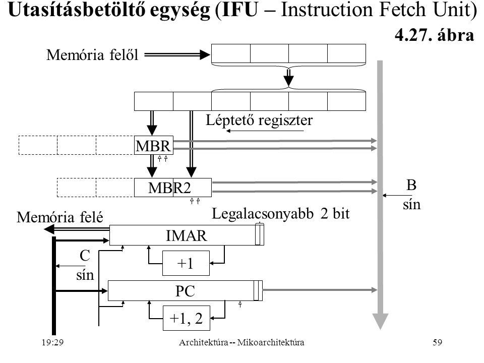 59 Memória felé Utasításbetöltő egység (IFU – Instruction Fetch Unit) B sín 4.27.