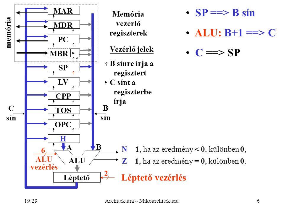 6 ALU vezérlés 6 Léptető vezérlés 2 A B N 1, ha az eredmény < 0, különben 0, Z 1, ha az eredmény = 0, különben 0.