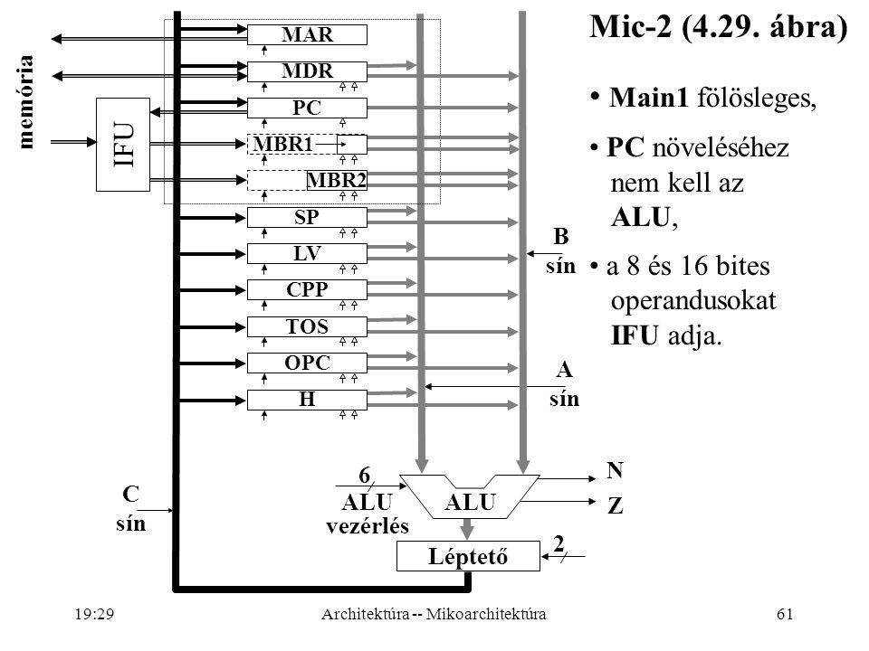 61 MAR MDR PC MBR1 MBR2 SP LV CPP TOS OPC H memória C sín B sín A sín ALU N Z Léptető 6 ALU vezérlés 2 IFU Mic-2 (4.29.