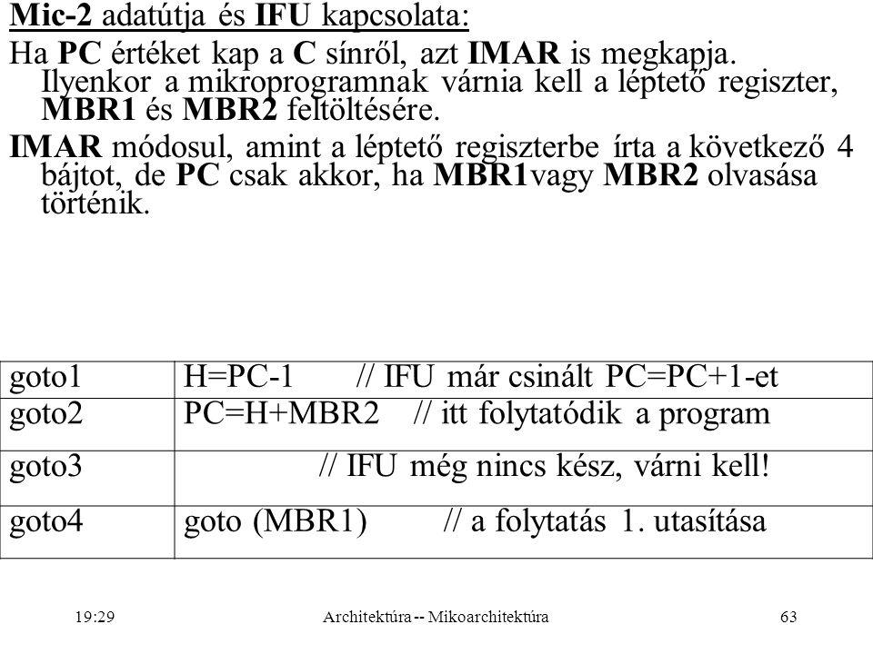 63 Mic-2 adatútja és IFU kapcsolata: Ha PC értéket kap a C sínről, azt IMAR is megkapja.