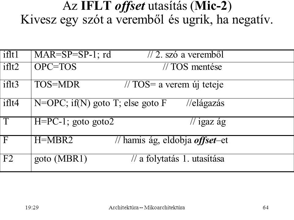 64 Az IFLT offset utasítás (Mic-2) Kivesz egy szót a veremből és ugrik, ha negatív.
