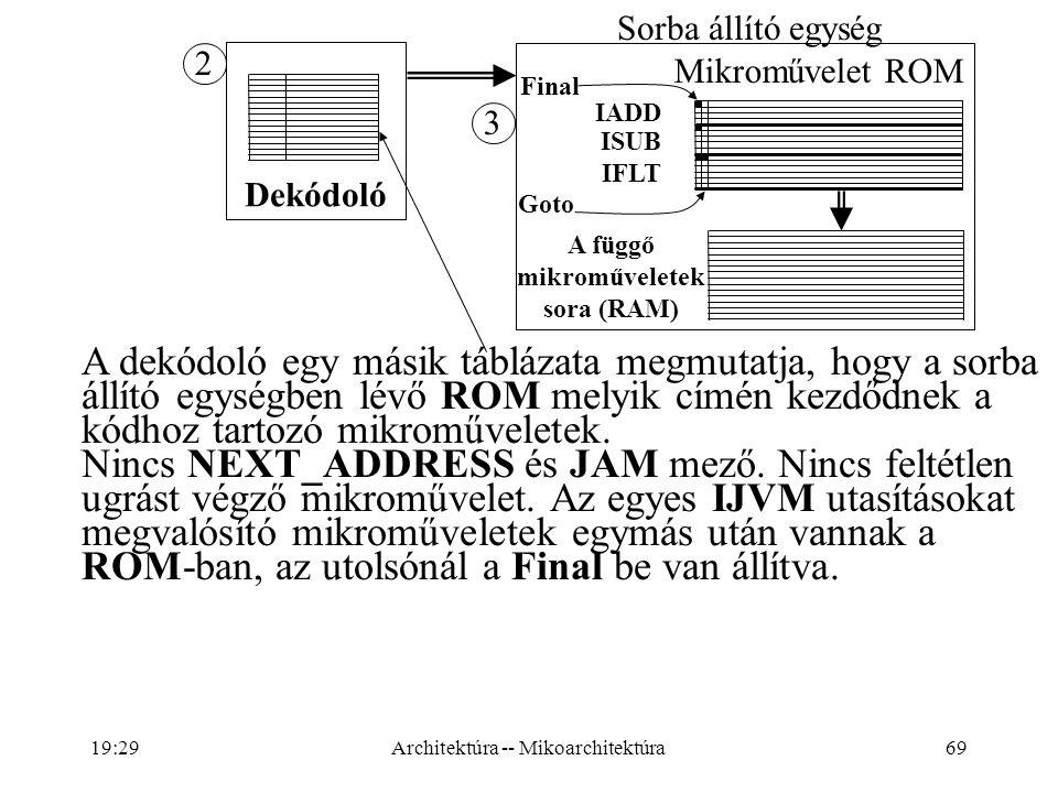 69 Dekódoló 2 A dekódoló egy másik táblázata megmutatja, hogy a sorba állító egységben lévő ROM melyik címén kezdődnek a kódhoz tartozó mikroműveletek.