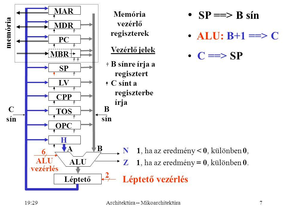 7 ALU vezérlés 6 Léptető vezérlés 2 A B N 1, ha az eredmény < 0, különben 0, Z 1, ha az eredmény = 0, különben 0.