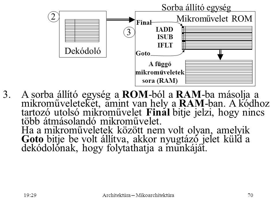 70 Dekódoló 2 3.A sorba állító egység a ROM-ból a RAM-ba másolja a mikroműveleteket, amint van hely a RAM-ban.