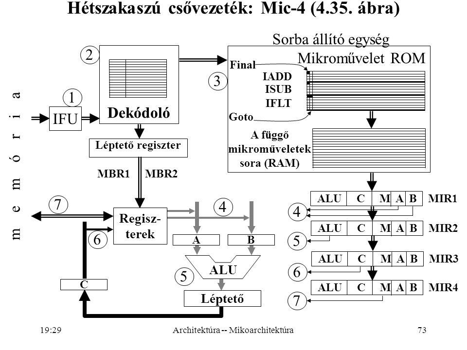 73 Hétszakaszú csővezeték: Mic-4 (4.35.