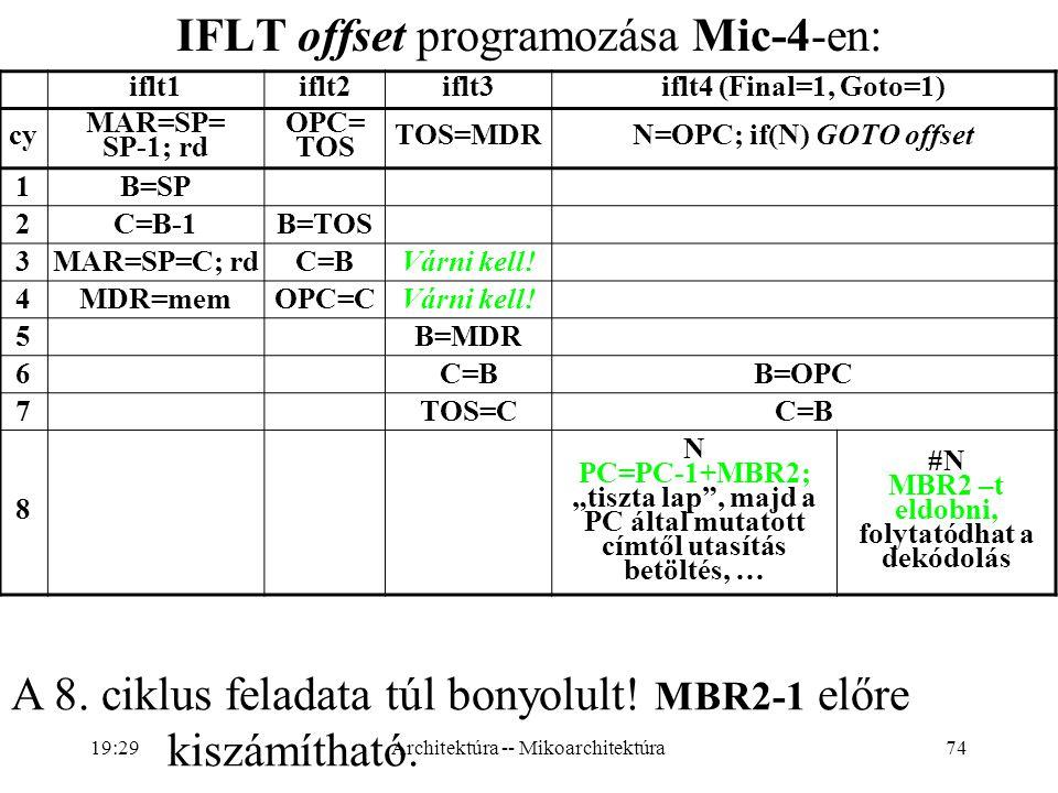 74 IFLT offset programozása Mic-4-en: iflt1iflt2iflt3iflt4 (Final=1, Goto=1) cy MAR=SP= SP-1; rd OPC= TOS TOS=MDRN=OPC; if(N) GOTO offset 1B=SP 2C=B-1B=TOS 3MAR=SP=C; rdC=BVárni kell.