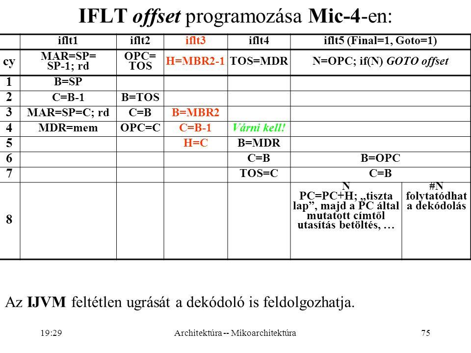 75 IFLT offset programozása Mic-4-en: iflt1iflt2iflt3iflt4iflt5 (Final=1, Goto=1) cy MAR=SP= SP-1; rd OPC= TOS H=MBR2-1TOS=MDRN=OPC; if(N) GOTO offset 1 B=SP 2 C=B-1B=TOS 3 MAR=SP=C; rdC=BB=MBR2 4 MDR=memOPC=CC=B-1Várni kell.