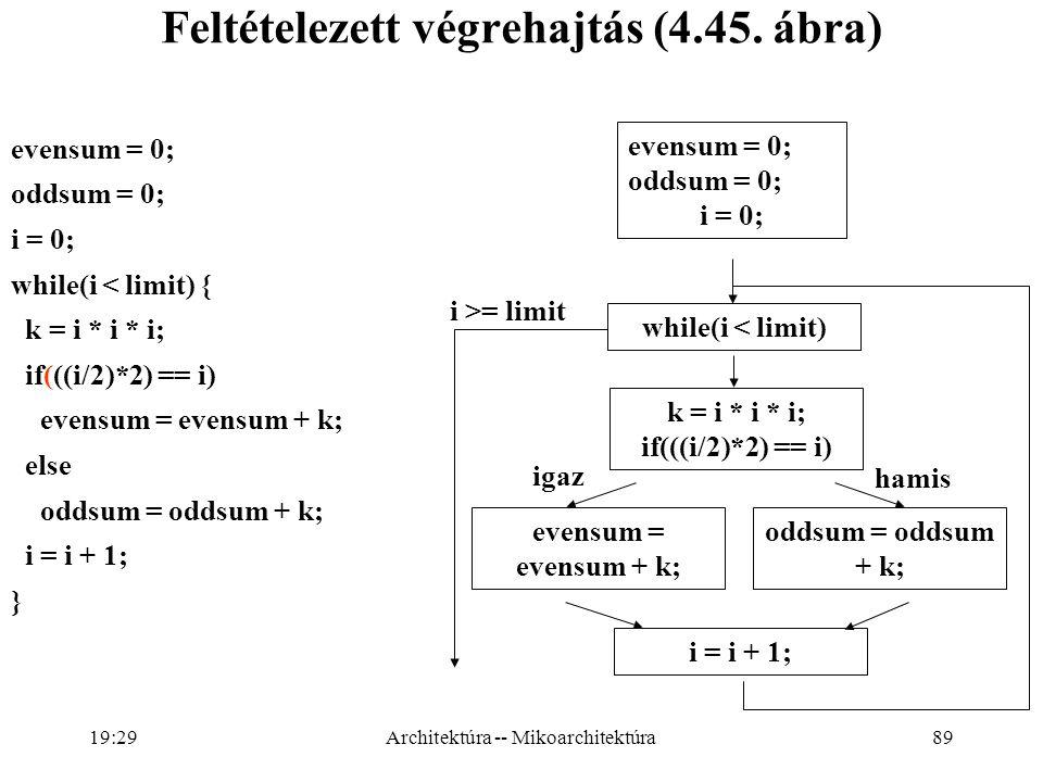 89 Feltételezett végrehajtás (4.45.