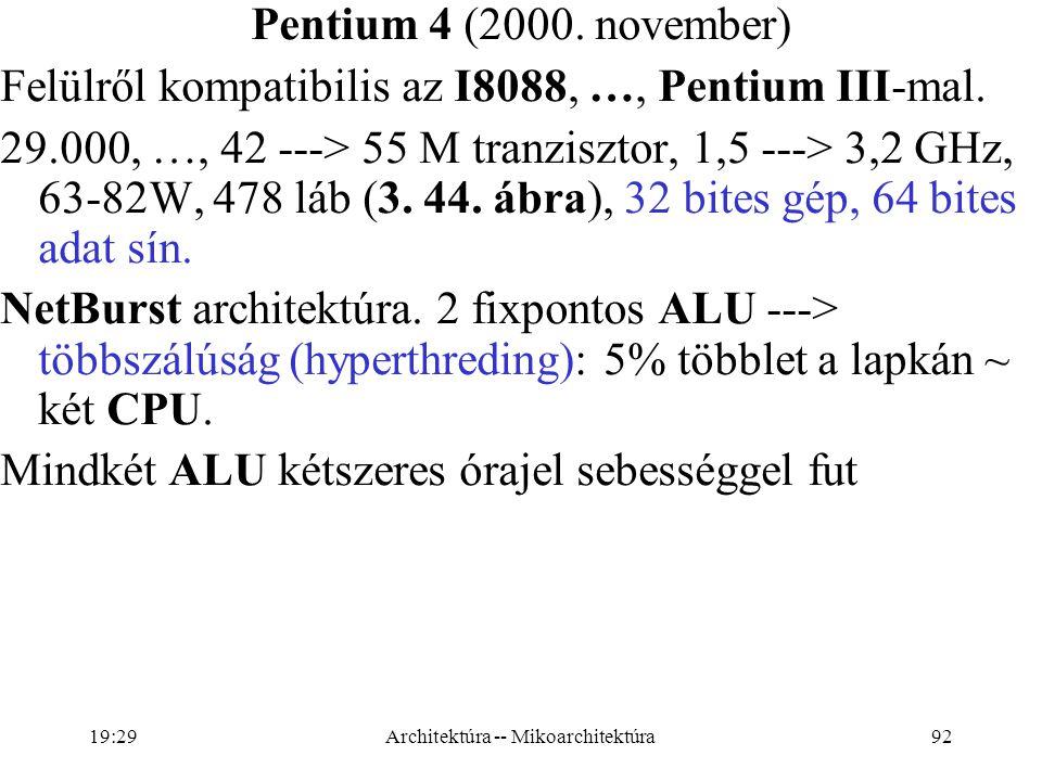 92 Pentium 4 (2000.november) Felülről kompatibilis az I8088, …, Pentium III-mal.