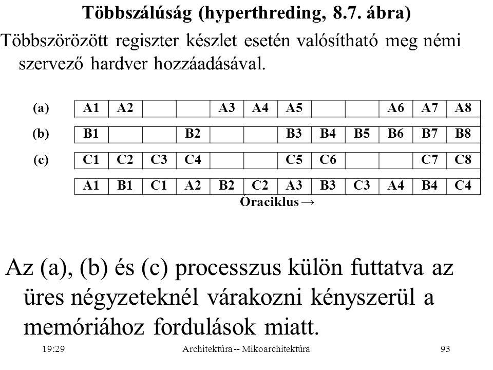 93 Többszálúság (hyperthreding, 8.7.