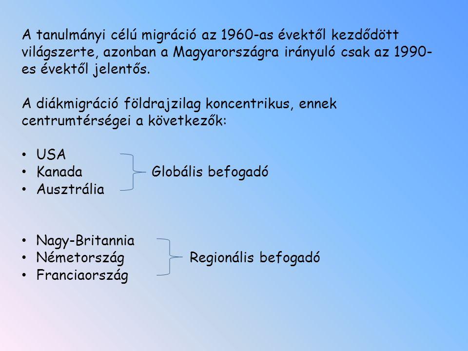 A tanulmányi célú migráció az 1960-as évektől kezdődött világszerte, azonban a Magyarországra irányuló csak az 1990- es évektől jelentős.