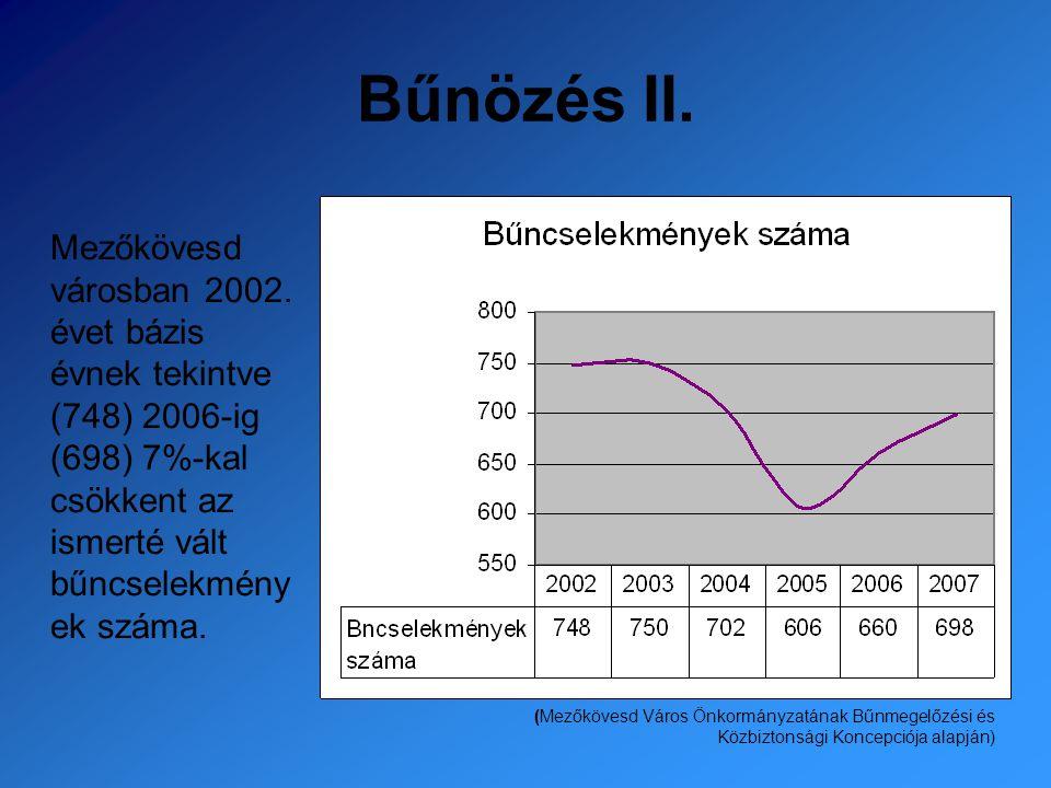 Bűnözés II. Mezőkövesd városban 2002. évet bázis évnek tekintve (748) 2006-ig (698) 7%-kal csökkent az ismerté vált bűncselekmény ek száma. (Mezőköves