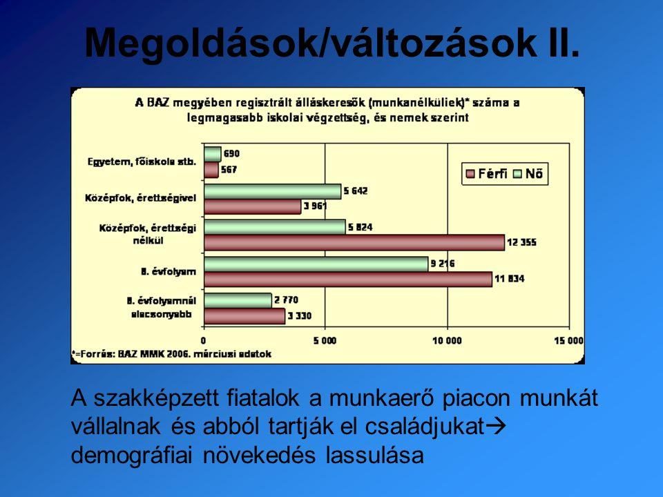 Megoldások/változások II. A szakképzett fiatalok a munkaerő piacon munkát vállalnak és abból tartják el családjukat  demográfiai növekedés lassulása