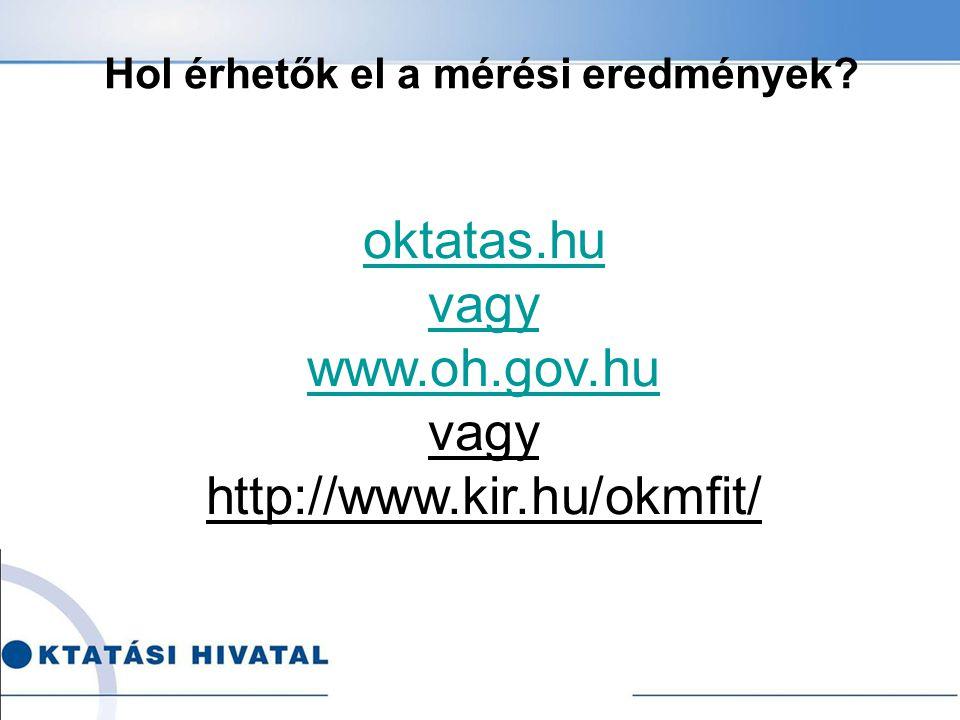 Hol érhetők el a mérési eredmények? oktatas.hu vagy www.oh.gov.hu vagy http://www.kir.hu/okmfit/