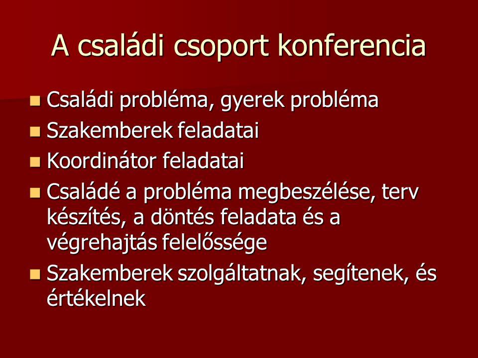 A családi csoport konferencia Családi probléma, gyerek probléma Családi probléma, gyerek probléma Szakemberek feladatai Szakemberek feladatai Koordiná
