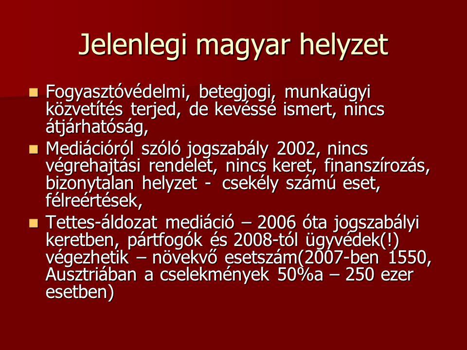 Jelenlegi magyar helyzet Fogyasztóvédelmi, betegjogi, munkaügyi közvetítés terjed, de kevéssé ismert, nincs átjárhatóság, Fogyasztóvédelmi, betegjogi,