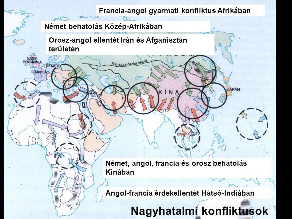 Nagyhatalmi konfliktusok Német behatolás Közép-Afrikában Orosz-angol ellentét Irán és Afganisztán területén Francia-angol gyarmati konfliktus Afrikában Angol-francia érdekellentét Hátsó-Indiában Német, angol, francia és orosz behatolás Kínában