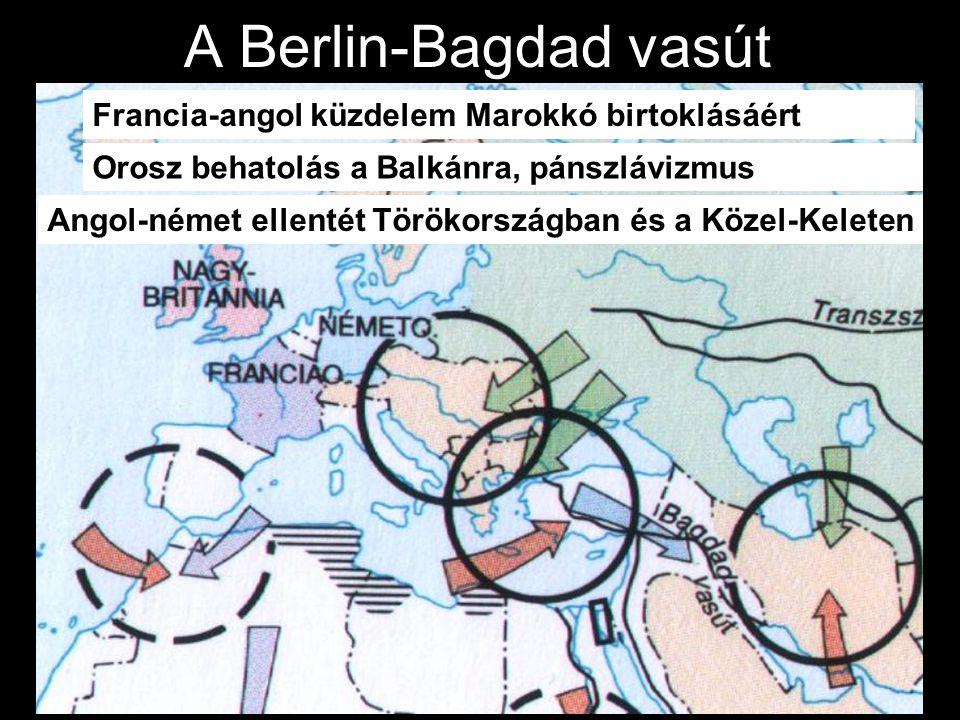 A Berlin-Bagdad vasút Francia-angol küzdelem Marokkó birtoklásáért Orosz behatolás a Balkánra, pánszlávizmus Angol-német ellentét Törökországban és a Közel-Keleten