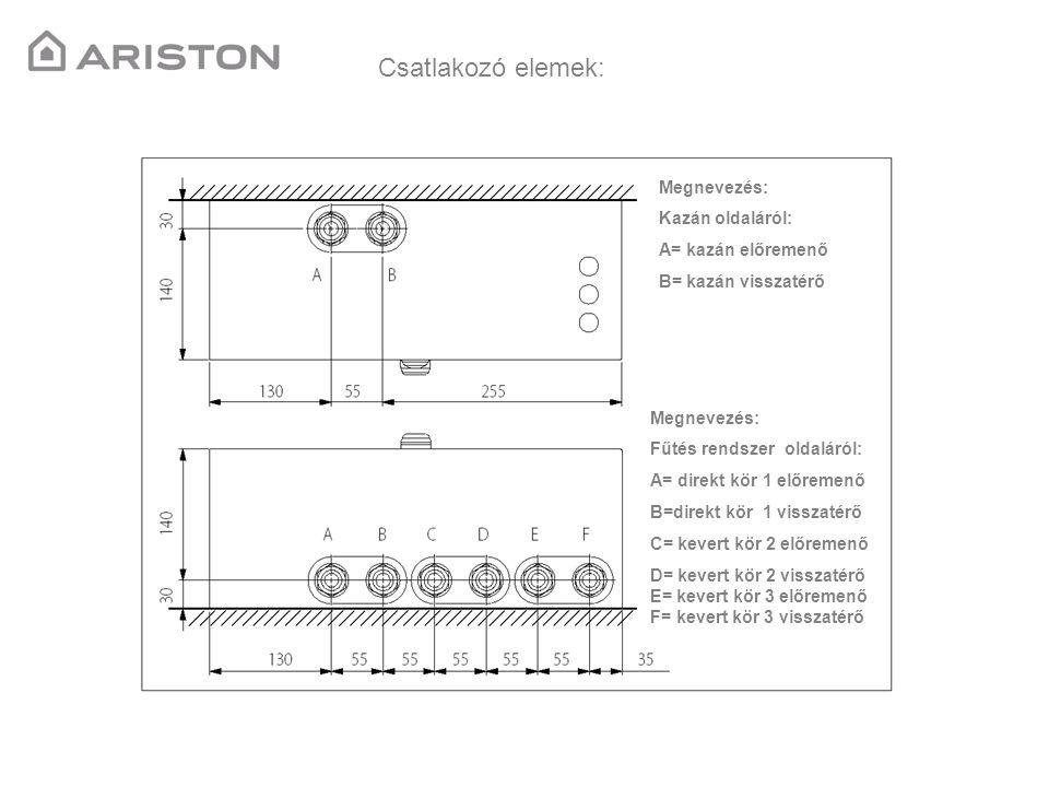 4: visszacsapó-szelep Hidraulikus diagram