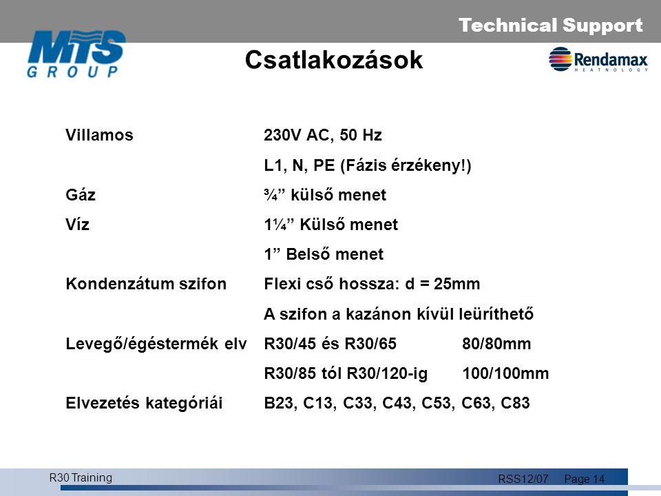 Technical Support R30 Training RSS12/07Page 15 Gáznyomás: Földgáz L (G25)20-25 mbar Földgáz H (G20)17-25 mbar Propán (G31)30-50 mbar Propán szűkítő gyűrűvel :45kWØ 6,8mm 65+85kWØ 6,0mm 100kWØ 6,2mm 120kWØ 8,0mm Víz: Maximum vízoldali nyomás6 bar Max.