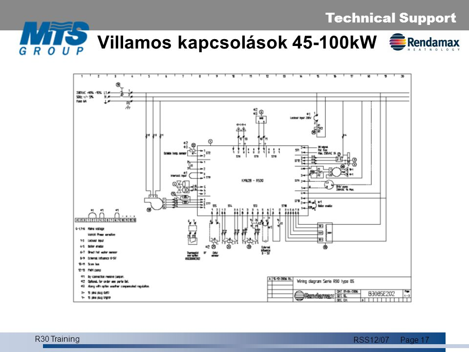 Technical Support R30 Training RSS12/07Page 17 Villamos kapcsolások 45-100kW