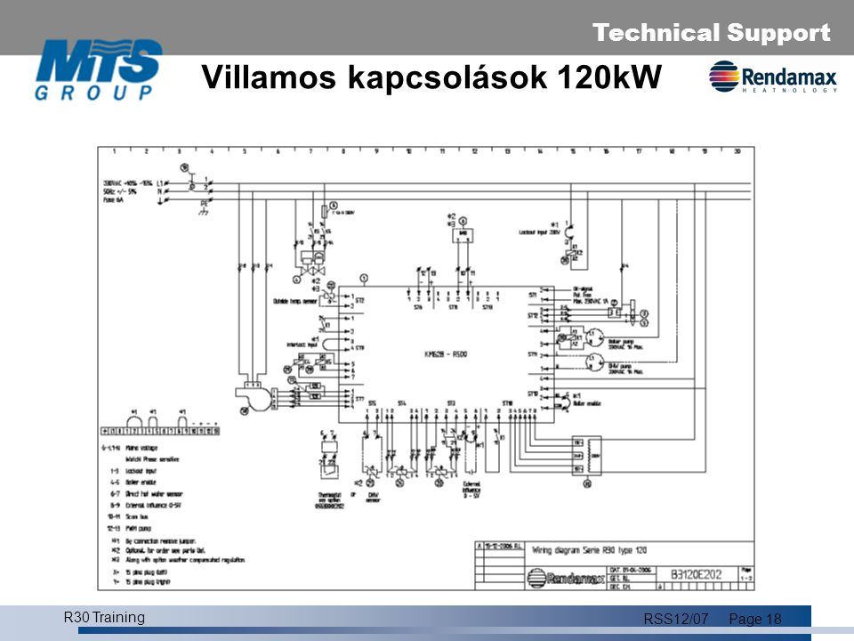Technical Support R30 Training RSS12/07Page 18 Villamos kapcsolások 120kW