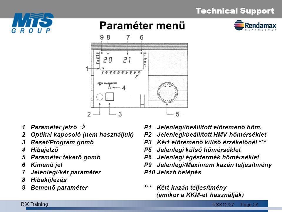 Technical Support R30 Training RSS12/07Page 29 1Felső hőmérséklet korlátozó működésbe lépett (STB) elérte az előremenő 100°C-os hőmérsékletet 2/3Belső hiba (gázszelep nyomáskapcsolójának kapcsolása) 4/5Gyújtási hiba induláskor, vagy már működés során 6Kazánvíz hőmérséklet védelme (STW) előremenő elérte a 97°C-ot.