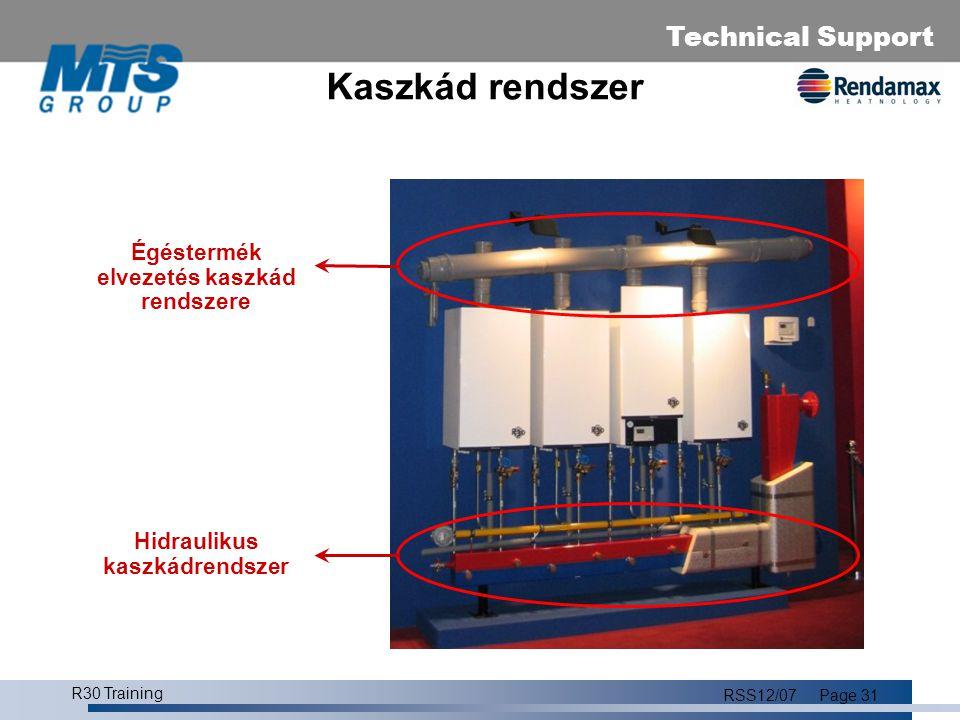 Technical Support R30 Training RSS12/07Page 31 Kaszkád rendszer Égéstermék elvezetés kaszkád rendszere Hidraulikus kaszkádrendszer