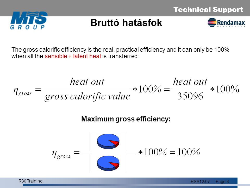 Technical Support R30 Training RSS12/07Page 8 Bruttó hatásfok The gross calorific efficiency is the real, practical efficiency and it can only be 100%