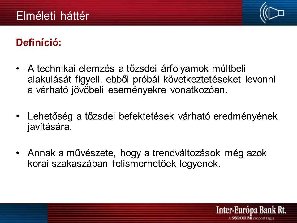 A technikai elemzés alapjai Starcz Ákos Inter-Európa Bank Rt. Budapesti Értéktőzsde, 2005. március