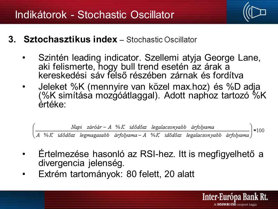 Indikátorok – RSI