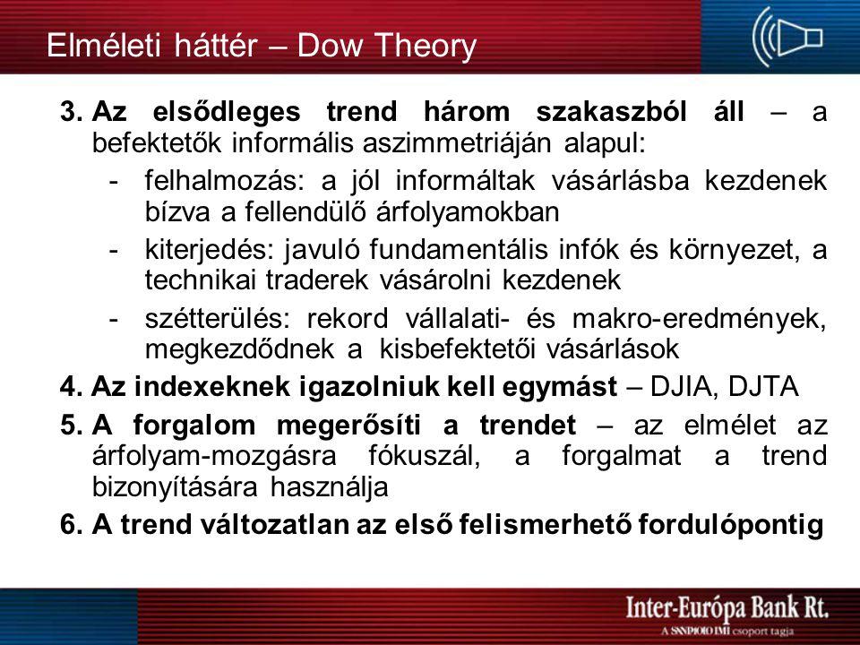 Elméleti háttér – Dow Theory A Dow Theory Charles Dow, Wall Street Journalban (1900-1902) publikálta hat elméleti feltételezését 1.Az indexekben minden tükröződik – az egyedi részvényárfolyamok minden információt tükröznek, az indexek a piaccal kapcsolatban tükrözik az elérhető információkat 2.A piacon egyszerre három trend uralkodik - elsődleges trend: legalább 1, de általában több évig tart - másodlagos trend: ellentétes irányú, 1-3 hónapig tart - minor trend: akár egynaposak is lehetnek (max.