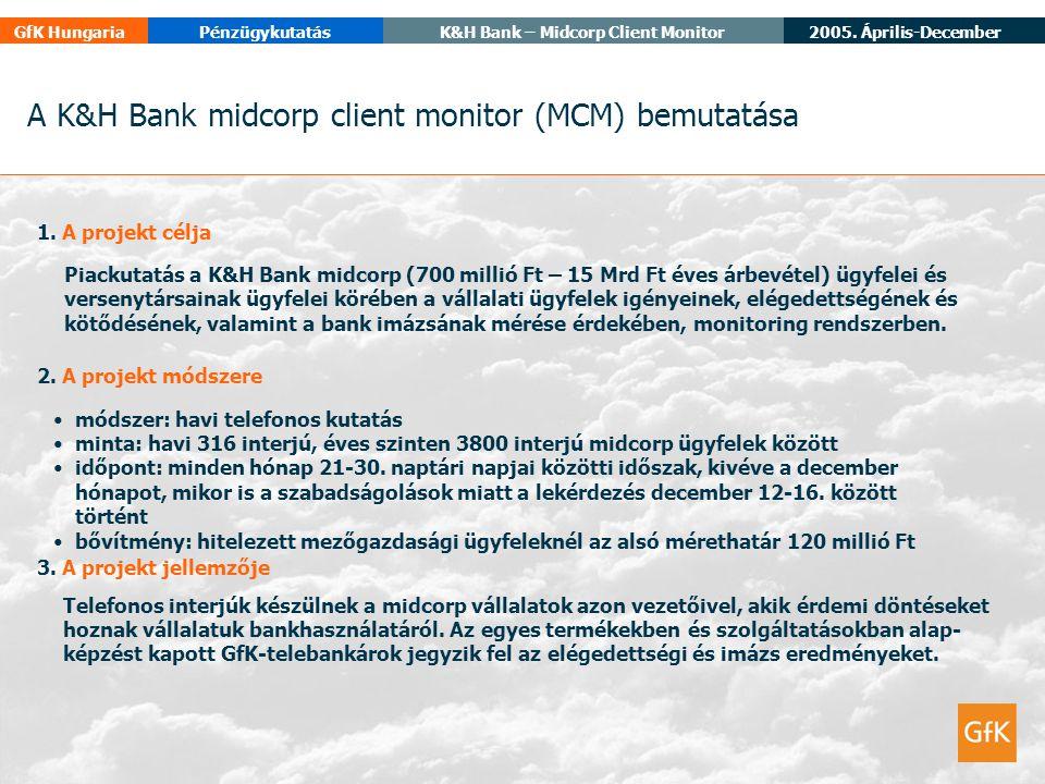 GfK HungariaPénzügykutatásK&H Bank – Midcorp Client Monitor Piackutatás a K&H Bank midcorp (700 millió Ft – 15 Mrd Ft éves árbevétel) ügyfelei és versenytársainak ügyfelei körében a vállalati ügyfelek igényeinek, elégedettségének és kötődésének, valamint a bank imázsának mérése érdekében, monitoring rendszerben.