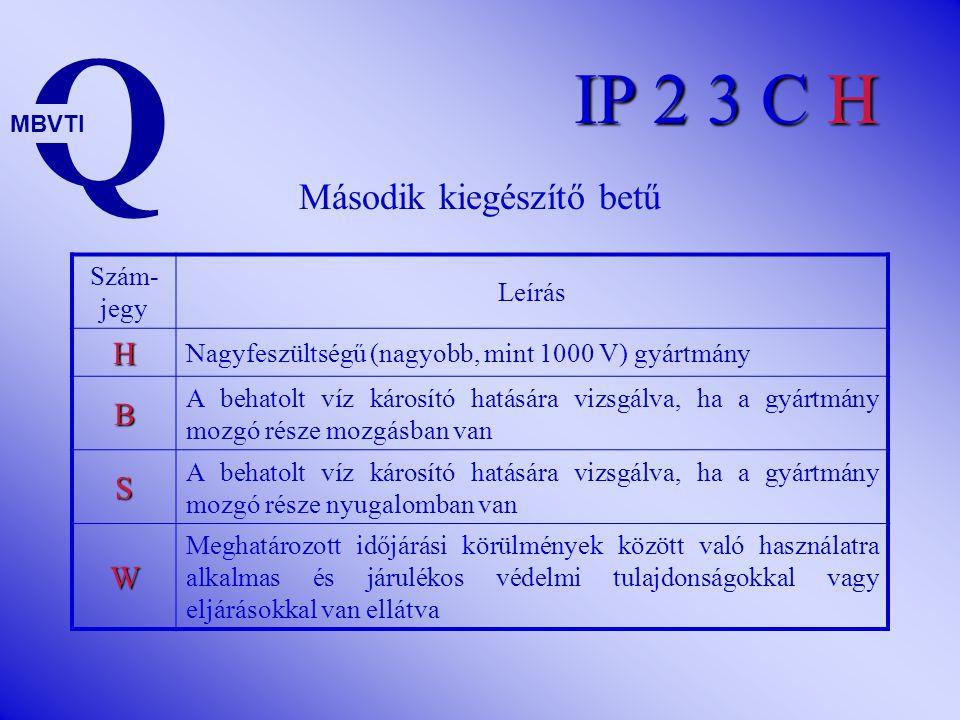IP 2 3 C H Q MBVTI Szám- jegy LeírásA Kéz hátával való érintés ellen védett, az  50mm gömb alakú tapintóeszköz és a veszélyes rész között megfelelő l