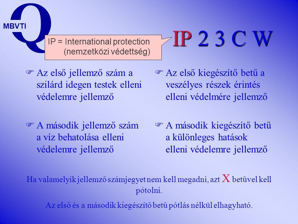 IP 2 3 C W  Az első jellemző szám a szilárd idegen testek elleni védelemre jellemző  A második jellemző szám a víz behatolása elleni védelemre jellemző  Az első kiegészítő betű a veszélyes részek érintés elleni védelmére jellemző  A második kiegészítő betű a különleges hatások elleni védelemre jellemző Ha valamelyik jellemző számjegyet nem kell megadni, azt X betűvel kell pótolni.