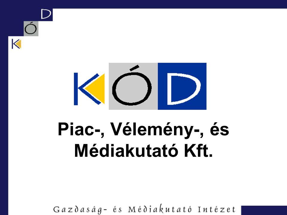 Piac-, Vélemény-, és Médiakutató Kft.