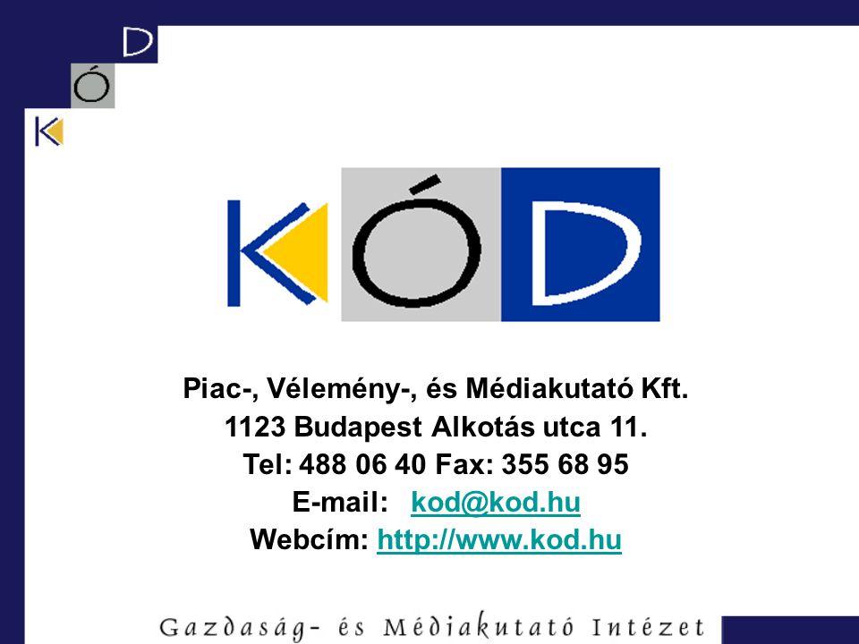 Piac-, Vélemény-, és Médiakutató Kft. 1123 Budapest Alkotás utca 11. Tel: 488 06 40 Fax: 355 68 95 E-mail: kod@kod.hukod@kod.hu Webcím: http://www.kod