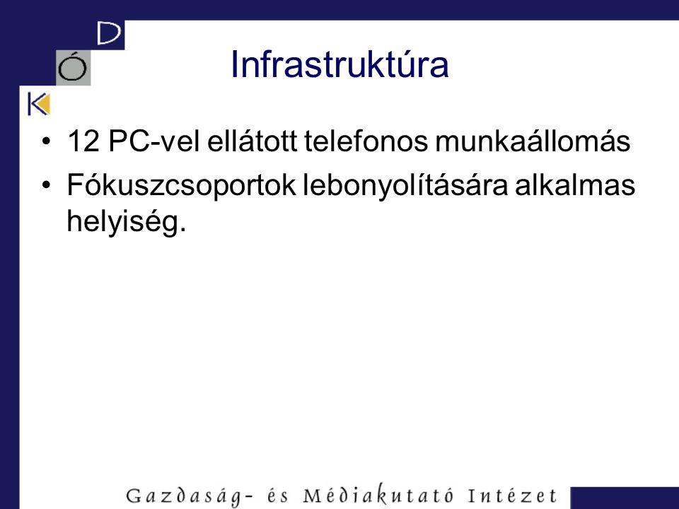 Infrastruktúra 12 PC-vel ellátott telefonos munkaállomás Fókuszcsoportok lebonyolítására alkalmas helyiség.